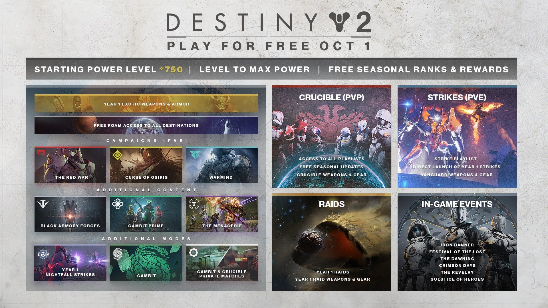 Destiny 2 Included in New Light